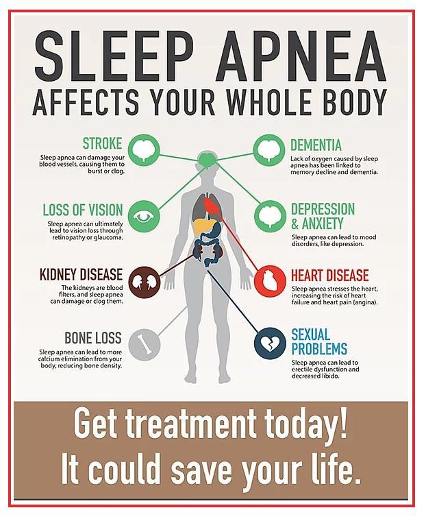 Sleep apnea effects graphic